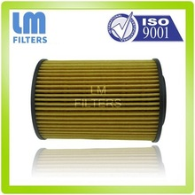 Oil Filter Element Products