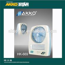 Hakko 2015 new style led emergency light with fan