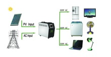 solar panel solar power 1kw home solar systems