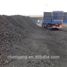 China Met coke/Metallurgical coke suppliers
