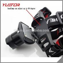 Q5 LED Flashlight Ultrabright Torch Light Zoomable Headlamp
