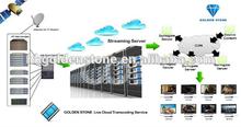 Manufacturer Customized IPTV platform software