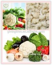 Prices of white cauliflower
