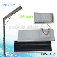 Monocrystalline solar panel 25W 18V for street light system