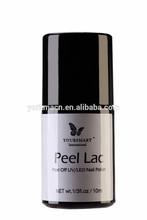 private label nail polish&nail polish color names