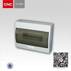 YC-XSA Surface/Flush Mount electric meter box cover