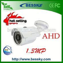 2015 varifocal auto iris cctv lensfactoryir led illuminator in cctv accessories AHD cctv drain cameras