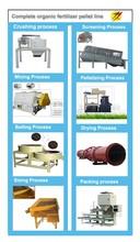 Animal waste treatment facilities organic fertilizer production line