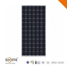 SIDITE Solar Power Backpack Price for Solar Panels