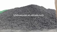 ash 10.5% met coke 25-40mm 90% SHANXI QINXIN