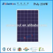 210w polycrystalline silicon solar cell best price per watt china solar panels