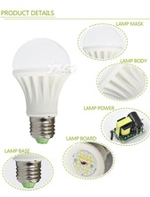 Home and commercial use bulb led light saving energy bills a60 led bulb cheap led bulb buy in china
