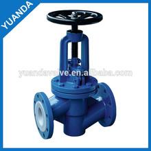 steam globe valve
