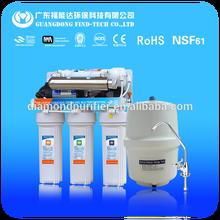 6 stage home alkaline water filter cartridge