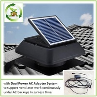 2015 Solar DC Ventilator Low Noise Attic Air Exhaust Fan with Dual Power Adapter