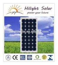 25 Years Warranty Best Price Per Watt Solar Panels,100w 150w Solar Panel 12v 24v with Tuv Iec Ce Cec Iso Inmetro