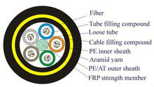 China high quality armored fiber optic cable fiber cable 6 core fiber