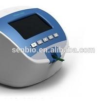 IodineView Urinary Iodine Testing System Medical Equipment