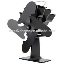 Auto- ventilador accionado para estufa de leña