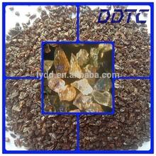Lowest Price China Luoyang Artificial Grinding Wheel Tools Abrasive Grains Brown Alumina Powder