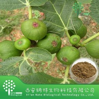 100% Natural fig leaf extract