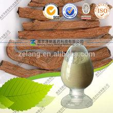 Chinese herb salvia extract powder