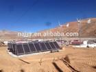 residential hybrid solar wind power generation system high efficiency