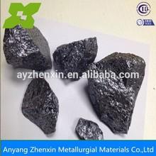 Anyang Ferro Silicon High Quality Ferro Silicon Slag Powder