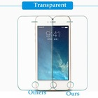 Fast delivery for iphone screen protector,custom retail boxing Japan temepred glass screen guard for iPhone 5 5c 5s