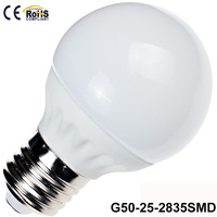 Fashion style and different types G50 5w led light price list