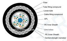 Telecommunication cable best quality double sheath GYTA33