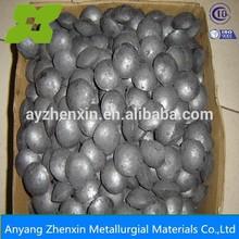 Silicon Materials and Powder ,lump,Granule,Grit shape Ferro Silicon