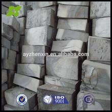Low Carbon Nitrided Ferro Chrome