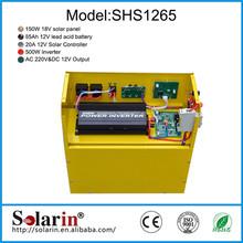 newest portable mobil solar panel kits
