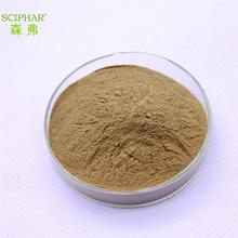 UV/HPLC Test 50% 60% Chlorogenic acid green coffee bean extract