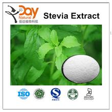 Pure Natural Stevia Sugar Manufacturer