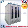 Best quality high voltage power supply for hard chrome plating
