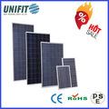 156*156 de agua- prof 12v 300w precio del panel solar con el ce y tuv