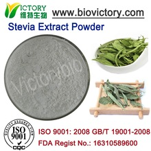 Replace sugar Type low calory extract stevia