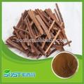 alibaba hoe verkaufen Mysore sandelholz pulver mit wettbewerbsfähigen preis