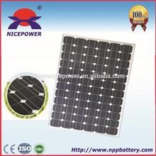 250 Watts off-grid solar panel Price