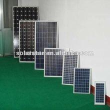 15W: monocrystalline solar panel factory