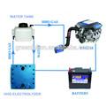 Los coches pem la electrólisis del agua de hidrógeno hho de células de combustible wth la certificación ce, hho de titanio de la célula de combustible