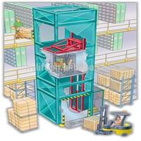 Novel design Hydraulic Goods / cargo elevator lift for truck