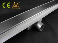 difference siphon luxury surface bathroom types of floor drain