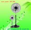 2015 vente chaude puissance transformateur AC / DC ventilateur industriel CE ROSH