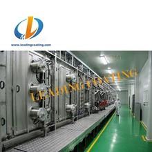 ITO coiling coating vacuum machine/ITO film coating production line