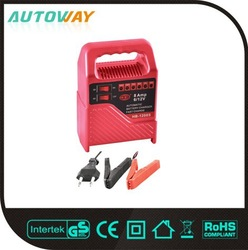 Big Power High Quality Solar Charger For Car Battery