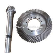 Gear Wheel and Pinion
