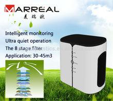 high efficiency negative ion air purifier KJF-15JSA1 indoor air purifier